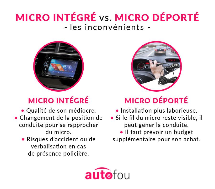 inconvénients micro intégré vs. micro déporté