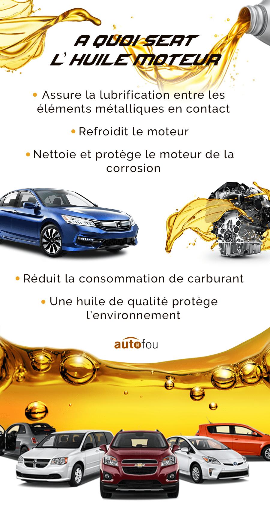 le rôle de l'huile moteur